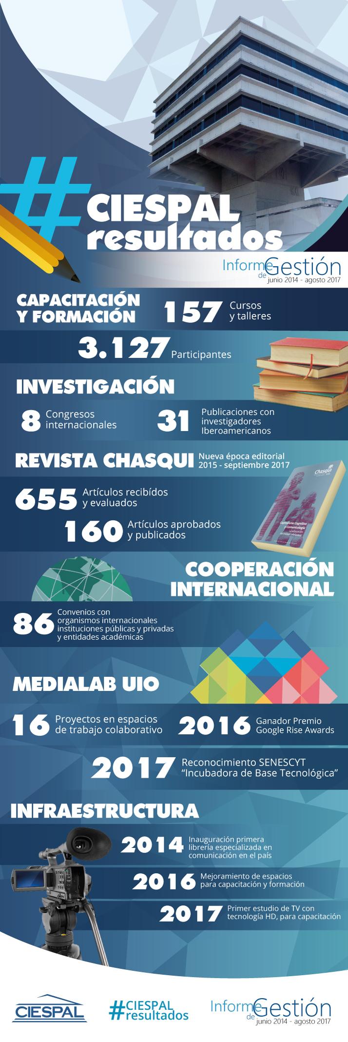 infografiaResultados
